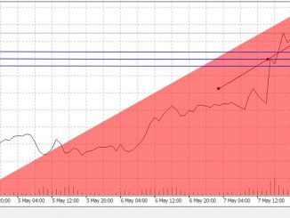 immagine in evidenza del post L'efficienza dei mercati. Analisi tecnica ed Efficient Market Hypothesis a confronto