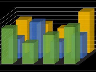 immagine in evidenza del post L'efficienza dei mercati. I livelli di efficienza informativa