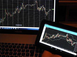 come funziona il trading del forex
